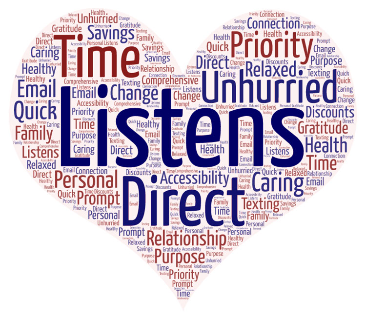 Vintage Direct Primary Care Word Cloud